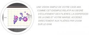 Filières Internes de Production de Soins (FIPS)