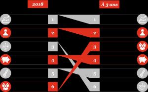 AXEGE Pilotage de la performance